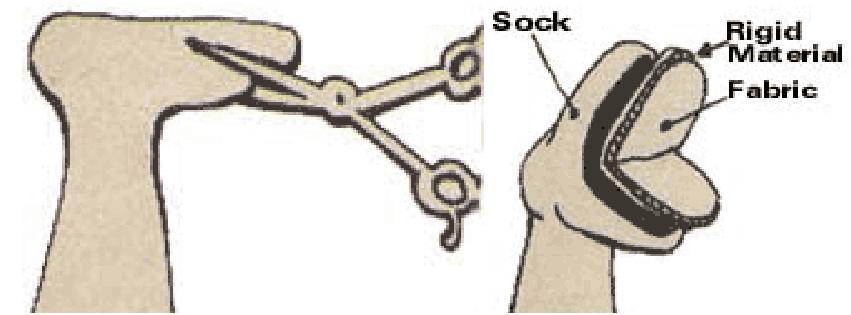 sokked